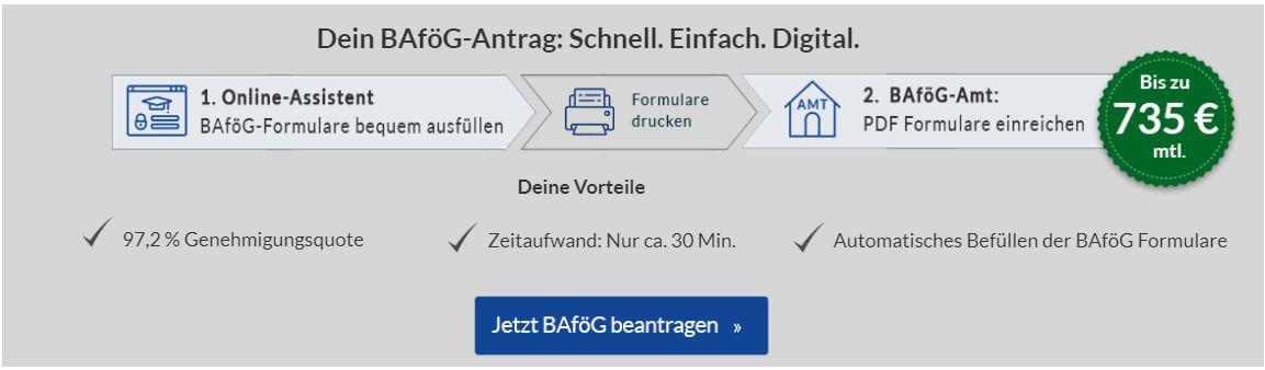 BAföG Amt München BAföG Antrag